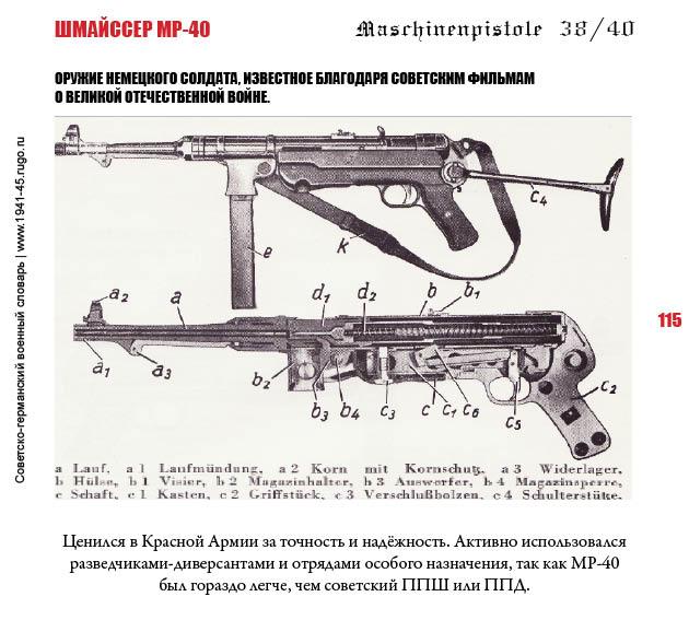 Шмайссер mp 40 оружие немецкого солдата